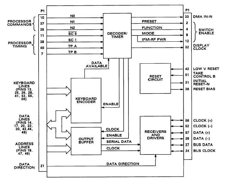 block diagram of keyboard. Black Bedroom Furniture Sets. Home Design Ideas